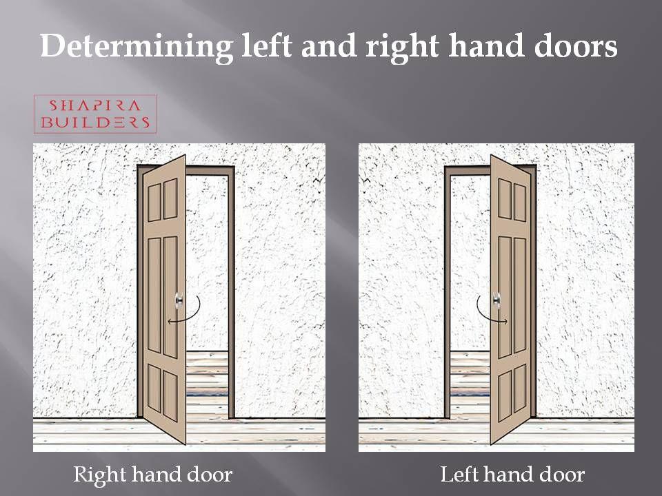 Drzwi lewe czy prawe ?